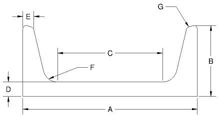 Structural Non-Standard Channels