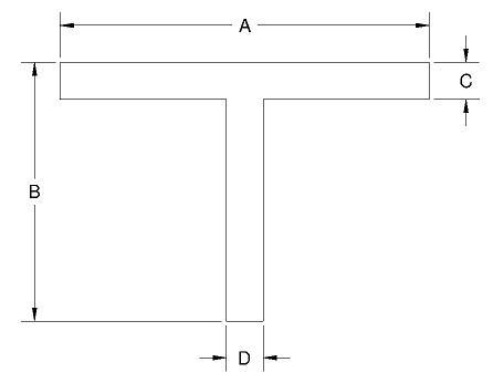 T Bars - Architectural